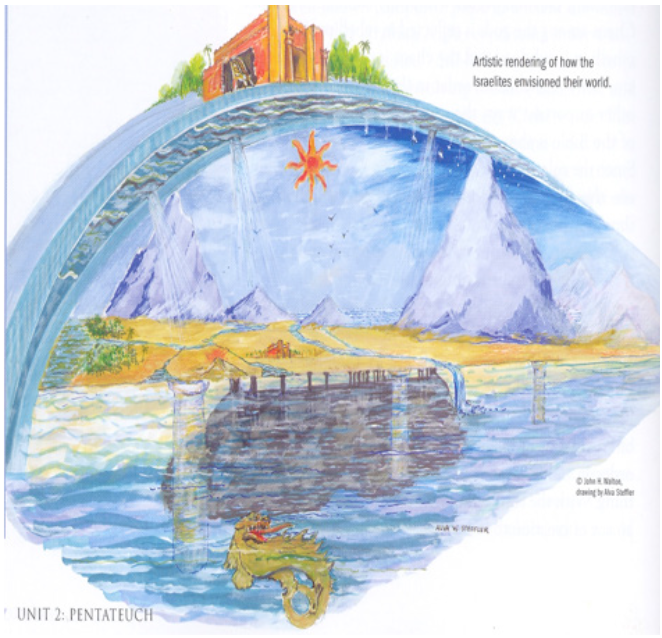 From The Old Testament Today by John Walton, via Genesis 1: Heaven and Earth Class Notes by Tim Mackie (https://classroom.bible)